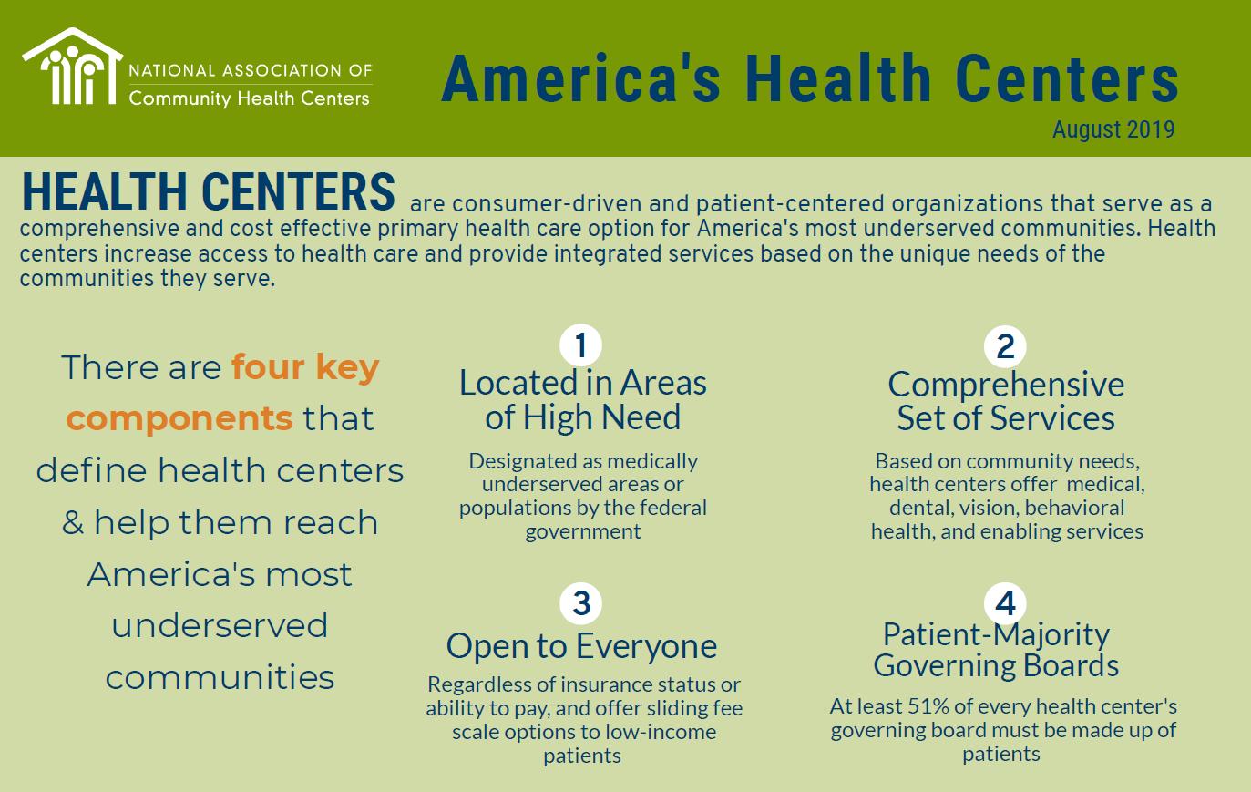 America's Health Centers