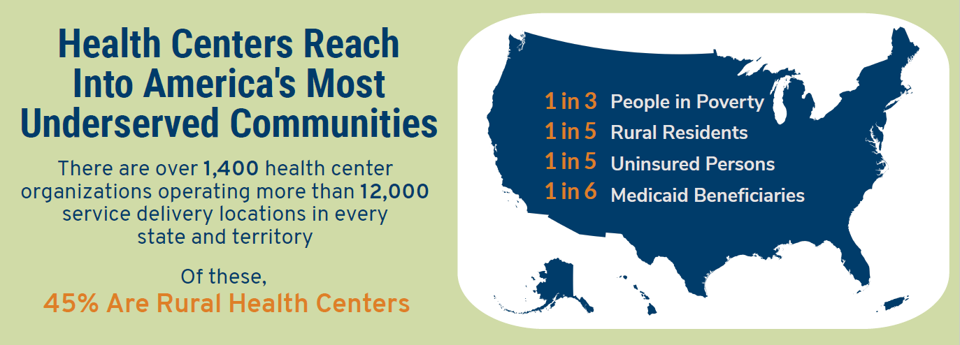 America's most underserved communities
